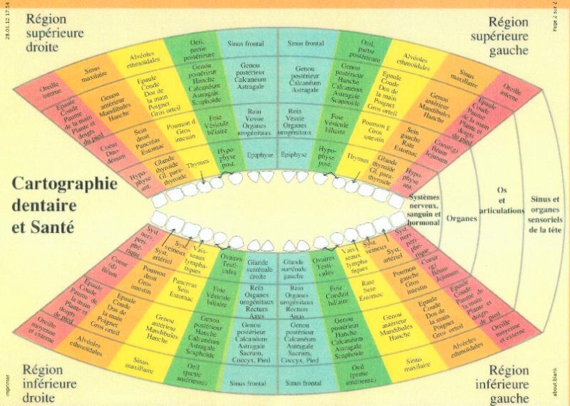 explication spirituelle des maladies
